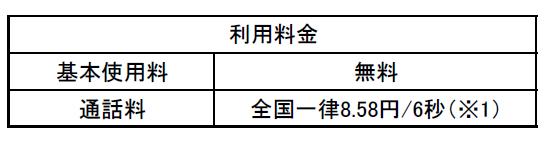 prepaid-simple-style-ryoukin