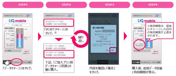 UQ mobileポータルアプリでチャージ容量を選択